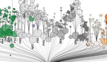 Ausschnitt Graphik zur Ausbreitung von Ebola (Dirk Brockmann/ Robert Koch-Institute/ Humboldt University)